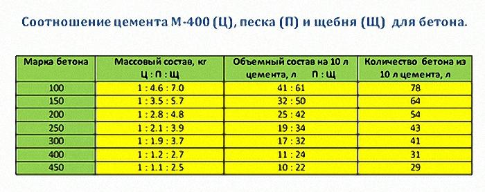 Бесплатные объявления - кухонные весы - пермский край